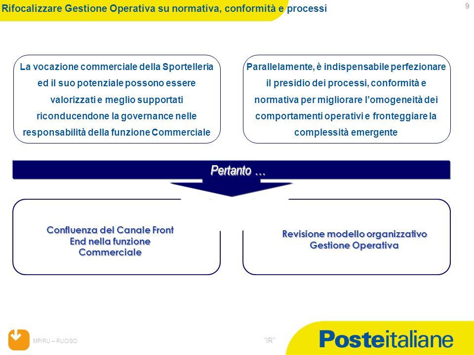 05/02/2014 MP/RU – RUO/SO IR 10 Gestione Operativa: modello e organico Area Territoriale Referente processi operativi e monitoraggio normativa (24) RGOAT Referente Infrastrutture e Logistica (25) Referente Canale Front-End * (9) Depositi Territoriali (193) Analista Qualità e Misurazione (32) Referente TSC e DT (18) AS IS AS IS AS IS AS IS Tot As Is: 301 TO BE TO BE Referente Processi Finanziari (27) Referente Infrastrutture e Logistica (36) Depositi Territoriali (208) Analista Qualità e Misurazione (18) New Referente Processi Postali (18) New RGOAT TO BE TO BE Tot To Be: 307 * Confluenza nella funzione Commerciale di Area Territoriale Referenti Processi Postali e Finanziari delocalizzati su base regionale: Liguria, Friuli V.G., Trentino A.A., Marche, Sardegna, Abruzzo, Basilicata, Calabria, Lombardia