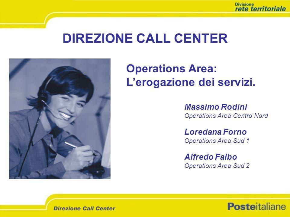 DIREZIONE CALL CENTER Operations Area: Lerogazione dei servizi. Massimo Rodini Operations Area Centro Nord Loredana Forno Operations Area Sud 1 Alfred