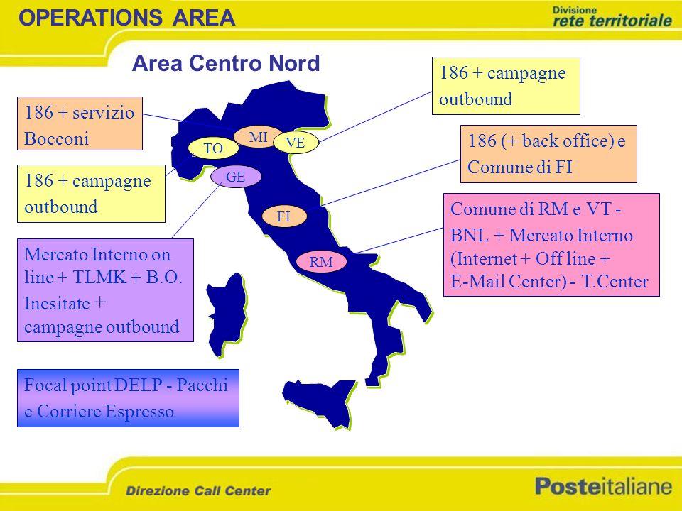 TO MI VE GE FI RM 186 + servizio Bocconi 186 + campagne outbound Mercato Interno on line + TLMK + B.O. Inesitate + campagne outbound 186 + campagne ou