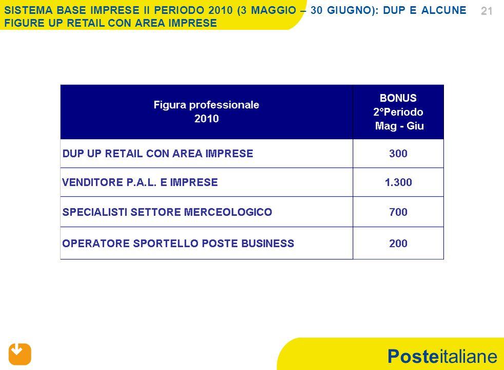 Posteitaliane SISTEMA BASE IMPRESE II PERIODO 2010 (3 MAGGIO – 30 GIUGNO): DUP E ALCUNE FIGURE UP RETAIL CON AREA IMPRESE 21 21