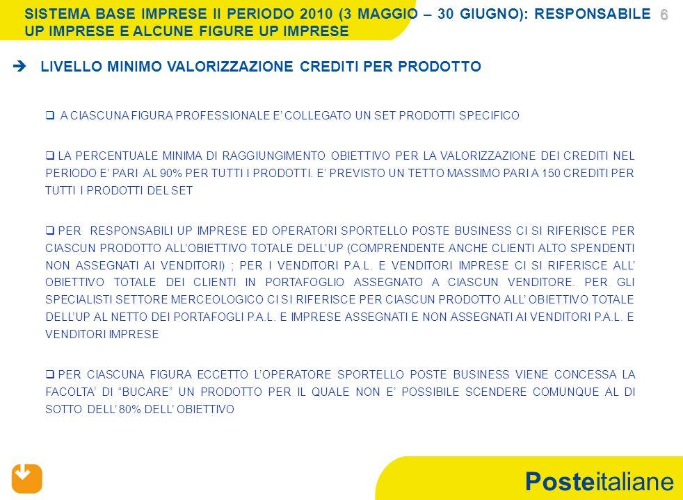 Posteitaliane SISTEMA BASE IMPRESE II PERIODO 2010 ( MAGGIO – GIUGNO) REGOLE ACCESSORIE