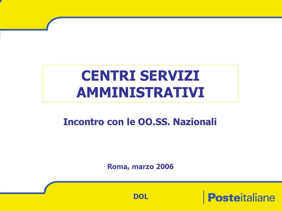 Roma, marzo 2006 CENTRI SERVIZI AMMINISTRATIVI Incontro con le OO.SS. Nazionali DOL
