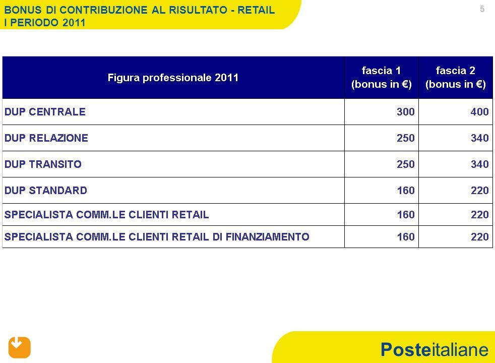 Posteitaliane 5 BONUS DI CONTRIBUZIONE AL RISULTATO - RETAIL I PERIODO 2011
