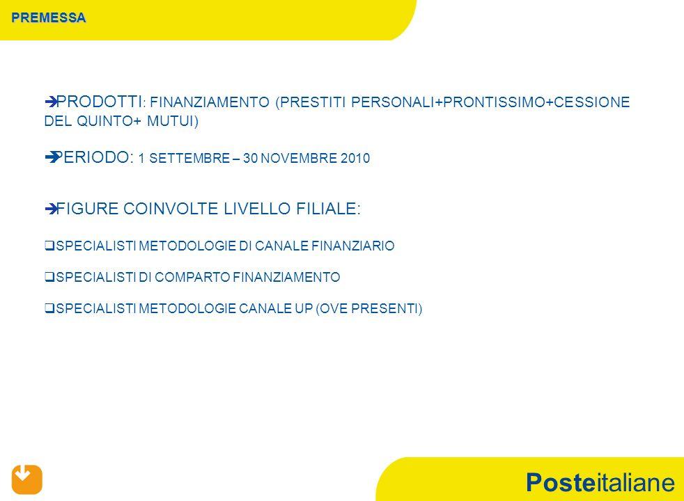 Posteitaliane PREMESSA PRODOTTI : FINANZIAMENTO (PRESTITI PERSONALI+PRONTISSIMO+CESSIONE DEL QUINTO+ MUTUI) PERIODO: 1 SETTEMBRE – 30 NOVEMBRE 2010 FIGURE COINVOLTE LIVELLO FILIALE: SPECIALISTI METODOLOGIE DI CANALE FINANZIARIO SPECIALISTI DI COMPARTO FINANZIAMENTO SPECIALISTI METODOLOGIE CANALE UP (OVE PRESENTI)