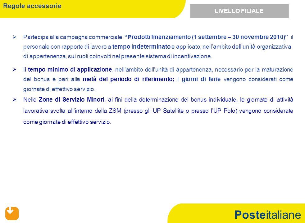 Posteitaliane Partecipa alla campagna commerciale Prodotti finanziamento (1 settembre – 30 novembre 2010) il personale con rapporto di lavoro a tempo indeterminato e applicato, nellambito dellunità organizzativa di appartenenza, sui ruoli coinvolti nel presente sistema di incentivazione.