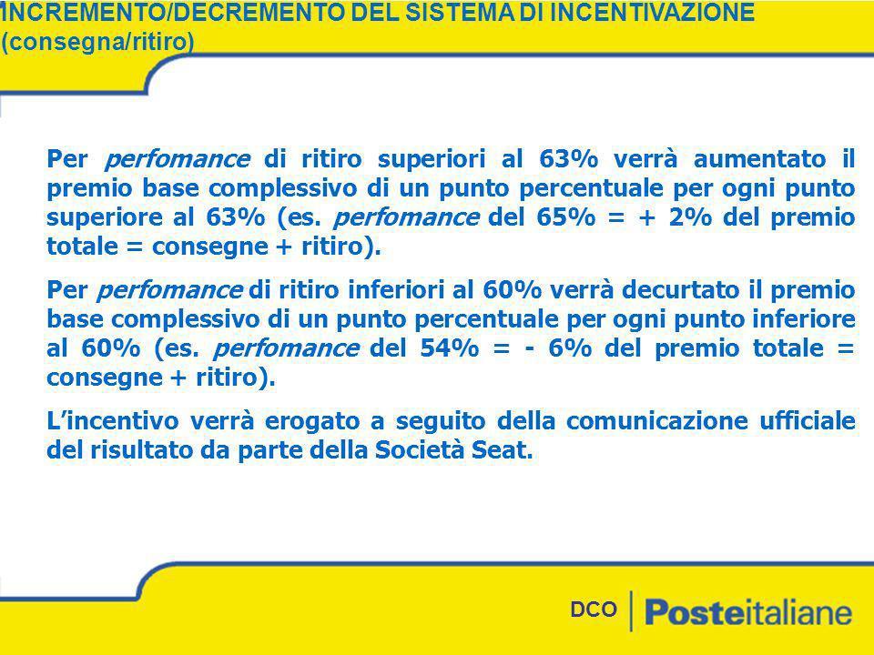 DCO Per perfomance di ritiro superiori al 63% verrà aumentato il premio base complessivo di un punto percentuale per ogni punto superiore al 63% (es.