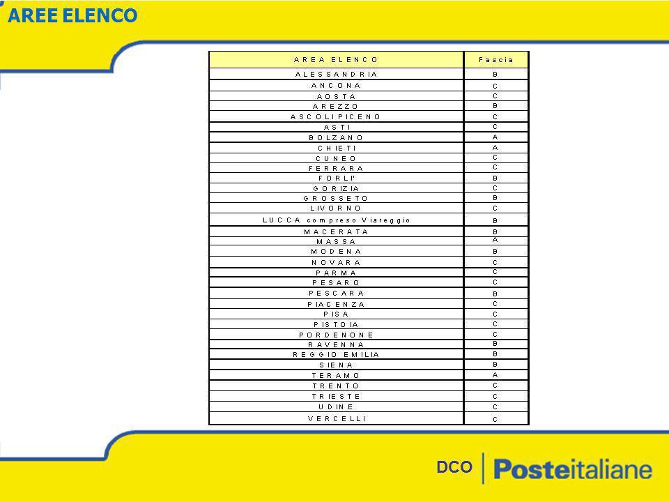 DCO GRIGLIA DEL SISTEMA DI INCENTIVAZIONE (ritiro) Set di volumi fino a 600 gr.