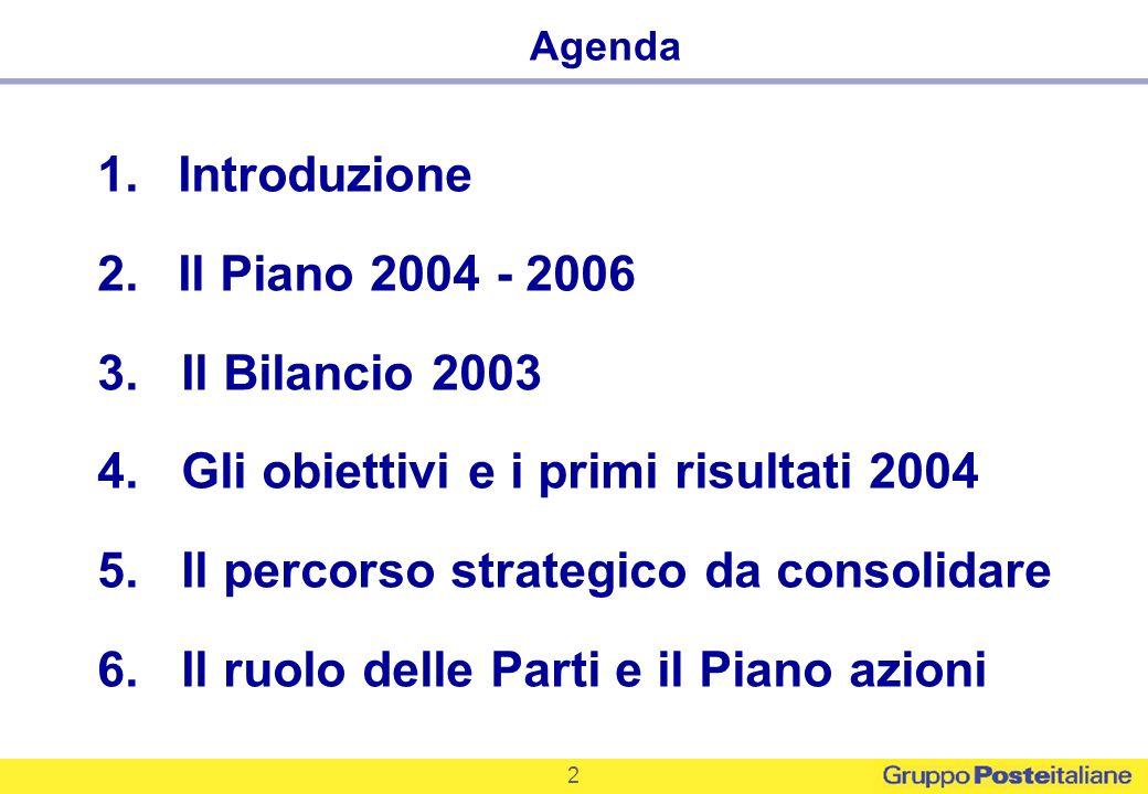 2 Agenda 1. Introduzione 2. Il Piano 2004 - 2006 3. Il Bilancio 2003 4. Gli obiettivi e i primi risultati 2004 5. Il percorso strategico da consolidar