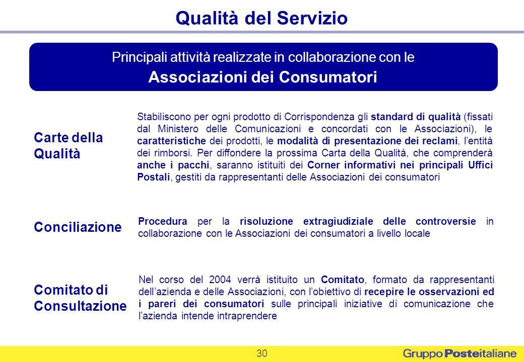 30 Stabiliscono per ogni prodotto di Corrispondenza gli standard di qualità (fissati dal Ministero delle Comunicazioni e concordati con le Associazion