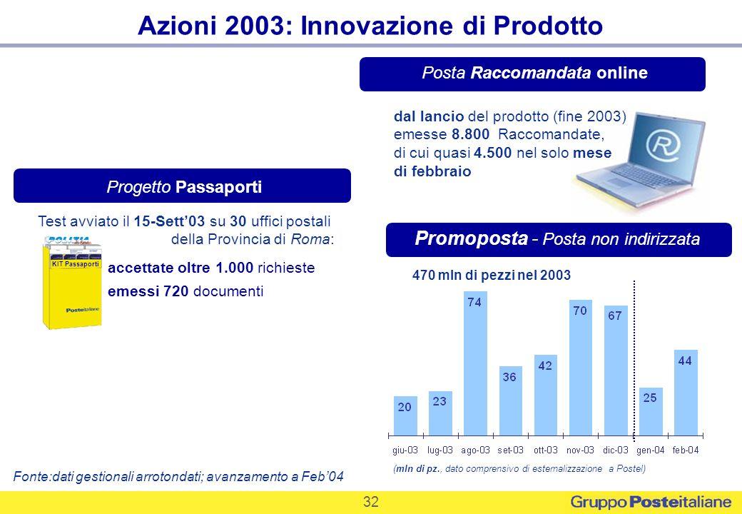 32 KIT Passaporti dal lancio del prodotto (fine 2003) emesse 8.800 Raccomandate, di cui quasi 4.500 nel solo mese di febbraio Posta Raccomandata onlin
