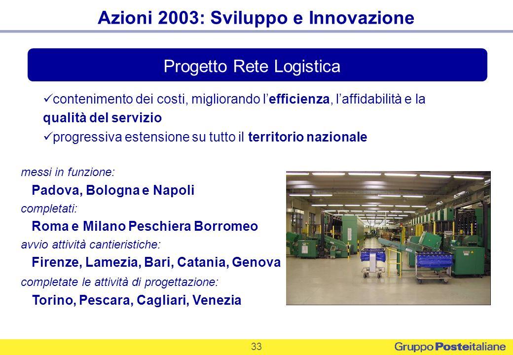 33 Azioni 2003: Sviluppo e Innovazione contenimento dei costi, migliorando lefficienza, laffidabilità e la qualità del servizio progressiva estensione
