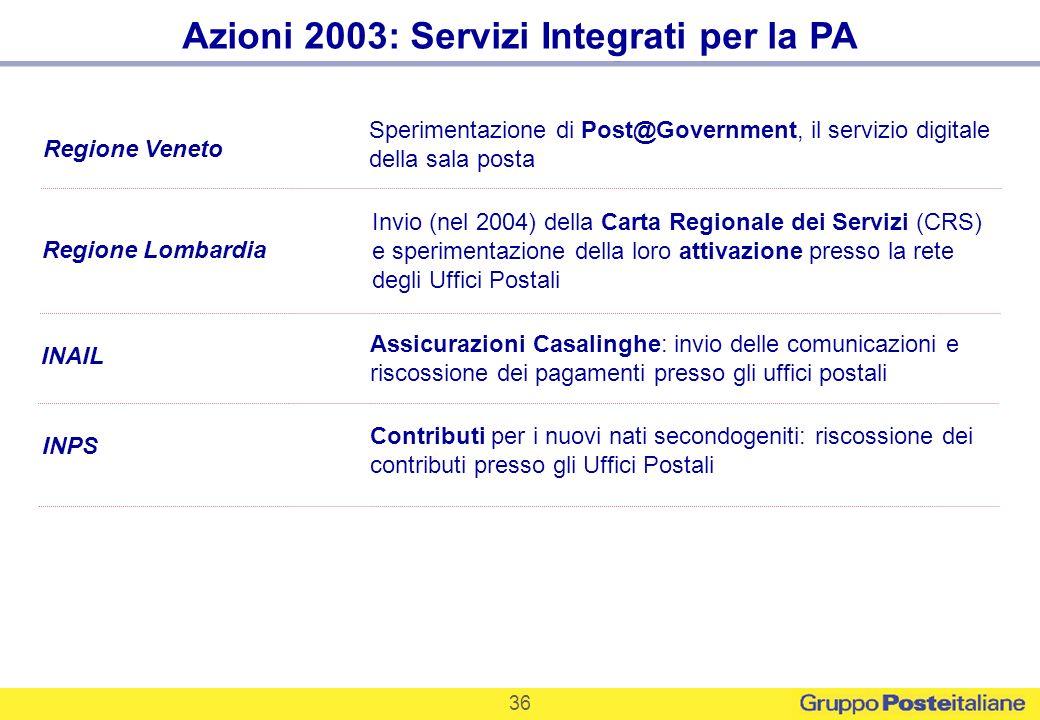 36 Azioni 2003: Servizi Integrati per la PA Regione Veneto Sperimentazione di Post@Government, il servizio digitale della sala posta Invio (nel 2004)