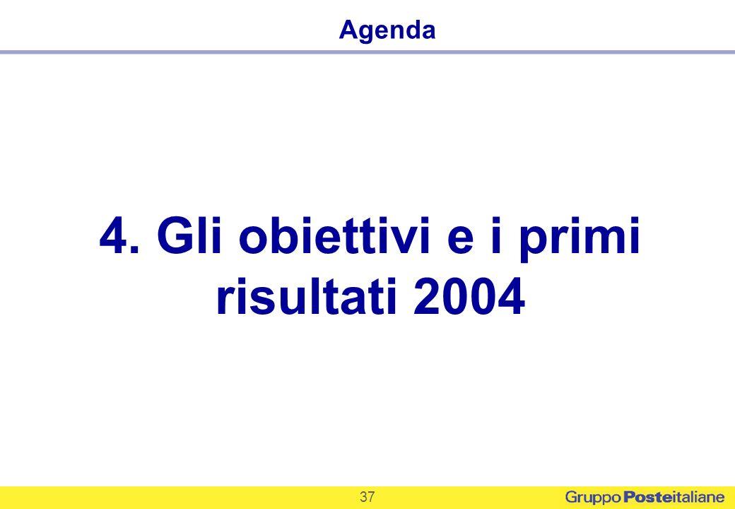 37 4. Gli obiettivi e i primi risultati 2004 Agenda