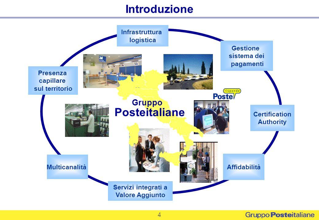 5 Introduzione Nel 2002, con il raggiungimento dellutile è terminata la fase del risanamento Nel 2003 gli sforzi del Gruppo si sono concentrati sullo sviluppo dei risultati 1998-2002 2003 2004-2006 RISANARE SVILUPPARE CONSOLIDARE LO SVILUPPO Lobiettivo, a partire dal 2004, è consolidare lo sviluppo della redditività del Gruppo Poste Italiane