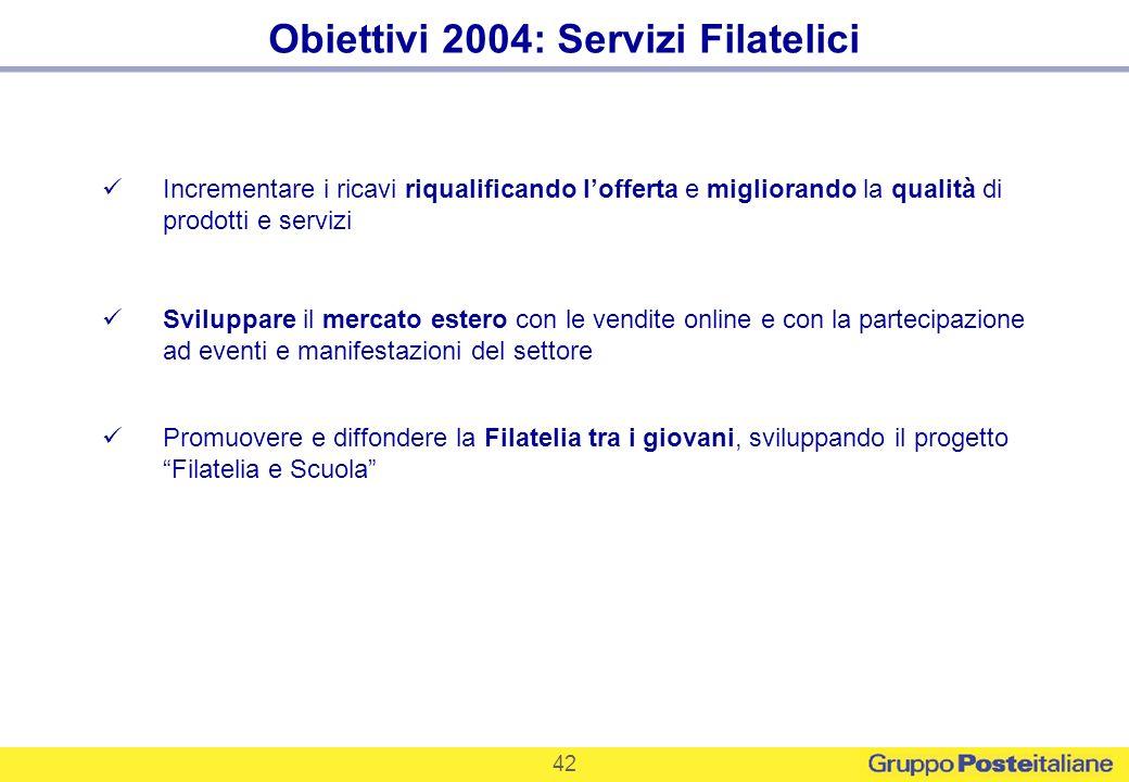 42 Obiettivi 2004: Servizi Filatelici Incrementare i ricavi riqualificando lofferta e migliorando la qualità di prodotti e servizi Sviluppare il merca