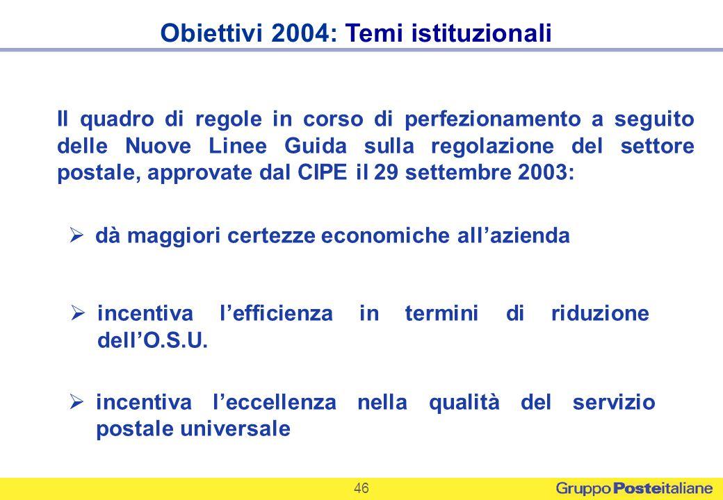 46 Obiettivi 2004: Temi istituzionali Il quadro di regole in corso di perfezionamento a seguito delle Nuove Linee Guida sulla regolazione del settore