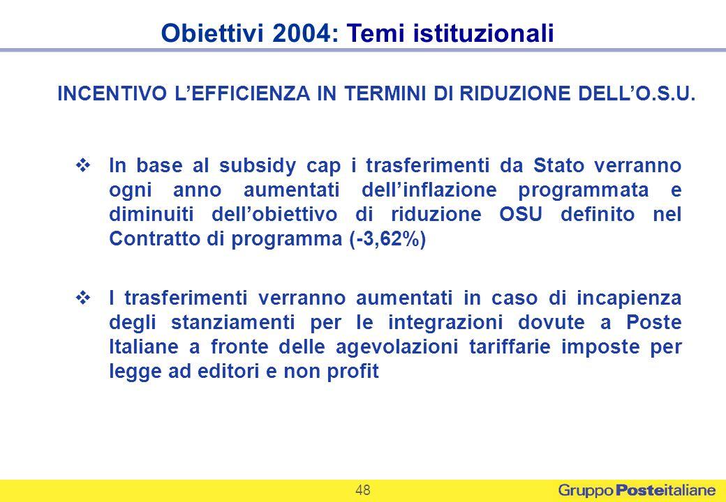 48 Obiettivi 2004: Temi istituzionali INCENTIVO LEFFICIENZA IN TERMINI DI RIDUZIONE DELLO.S.U. In base al subsidy cap i trasferimenti da Stato verrann