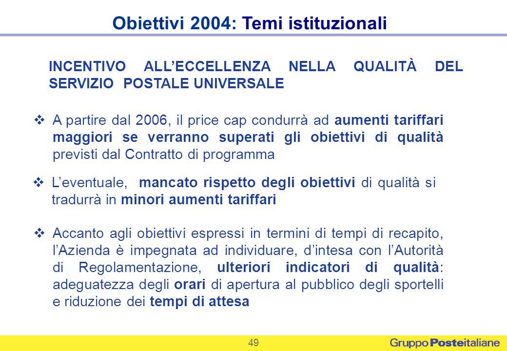 49 Obiettivi 2004: Temi istituzionali INCENTIVO ALLECCELLENZA NELLA QUALITÀ DEL SERVIZIO POSTALE UNIVERSALE A partire dal 2006, il price cap condurrà