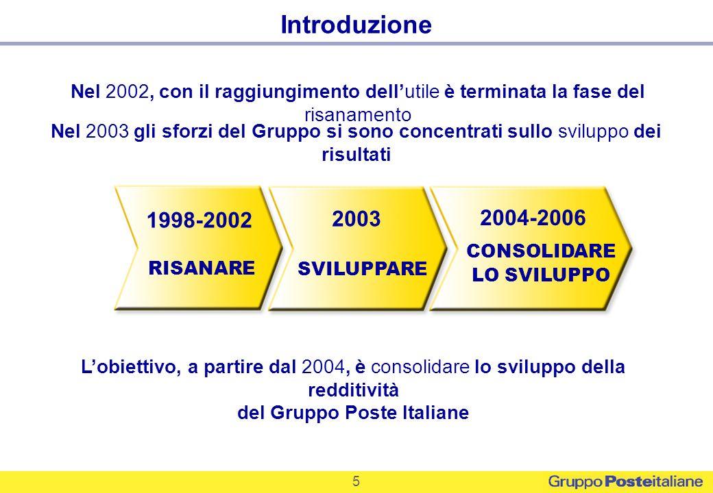 5 Introduzione Nel 2002, con il raggiungimento dellutile è terminata la fase del risanamento Nel 2003 gli sforzi del Gruppo si sono concentrati sullo