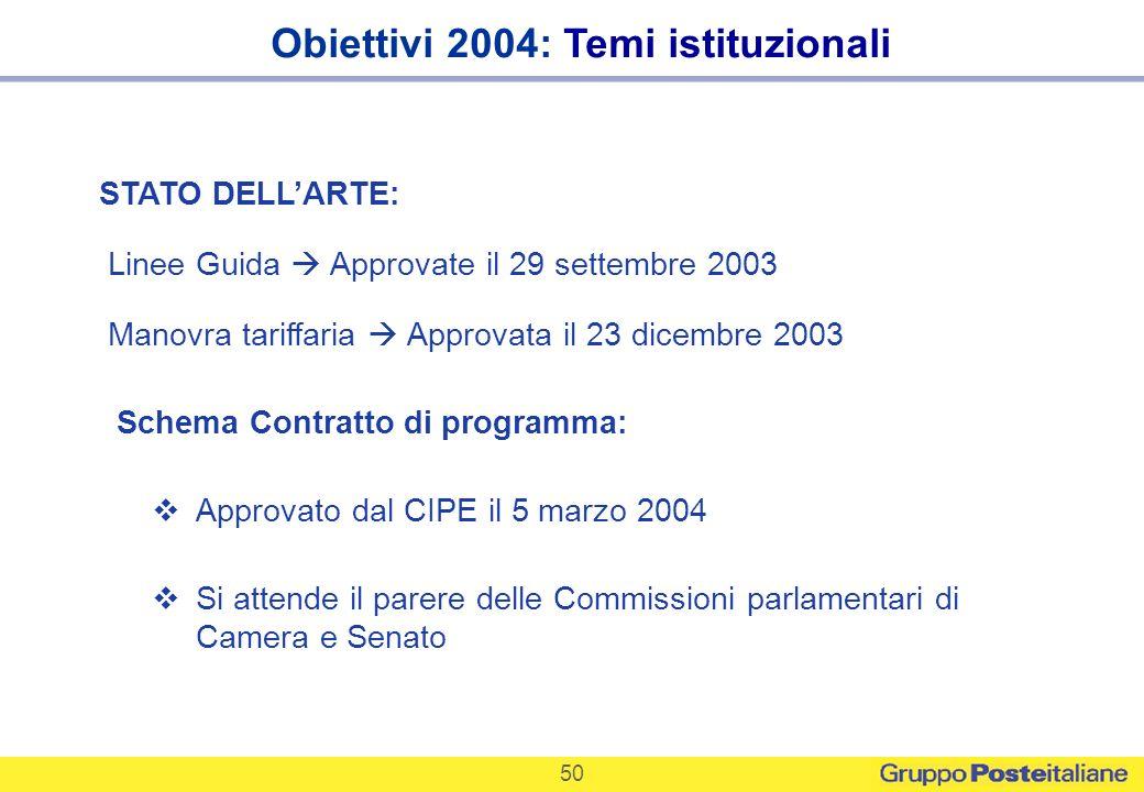 50 Obiettivi 2004: Temi istituzionali STATO DELLARTE: Linee Guida Approvate il 29 settembre 2003 Manovra tariffaria Approvata il 23 dicembre 2003 Sche