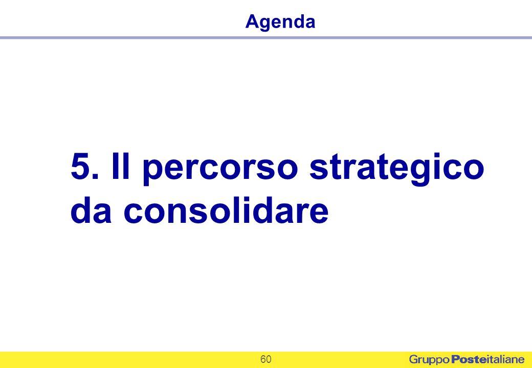 60 5. Il percorso strategico da consolidare Agenda