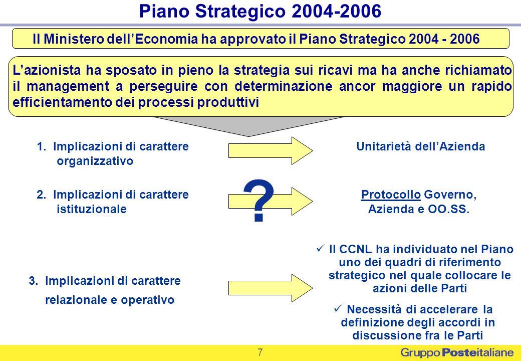8 La motivazione di questa scelta è: la necessità di dotarsi di uno strumento più adeguato e flessibile di governo degli obiettivi aziendali uno scenario economico e di mercato meno favorevole, rispetto alle previsioni del Piano 2003-2005, e la necessità di avviare una più attenta valutazione del rischio competitivo Nel 2003 è stato rivisto il Piano Strategico, introducendo un ciclo annuale di pianificazione Piano Strategico 2004-2006 Il Piano Strategico 2004-2006 ha continuità strategica ed operativa con il Piano 2003-2005: collocare Poste Italiane tra le migliori aziende postali europee in termini di redditività e qualità, garantendo i livelli di servizio universale previsti dalla regolamentazione del settore