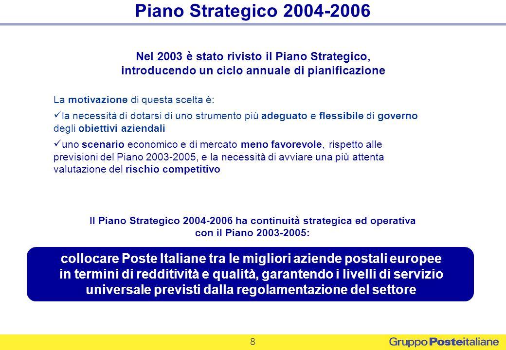 39 Obiettivi 2004: Servizi Finanziari Nr.