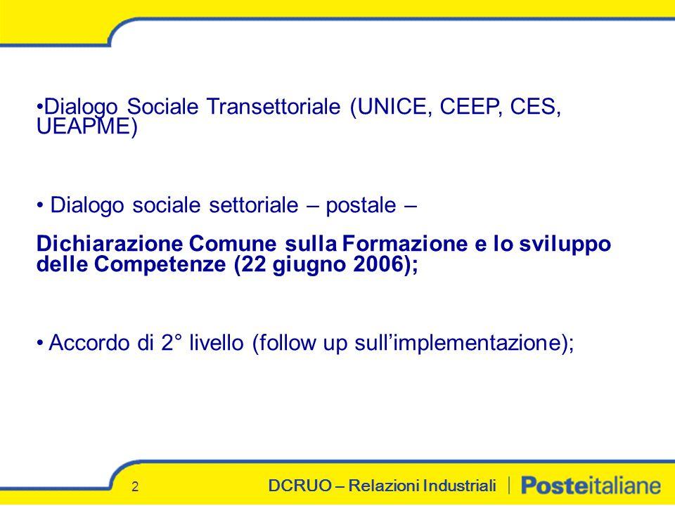 DCRUO – Relazioni Industriali 2 Dialogo Sociale Transettoriale (UNICE, CEEP, CES, UEAPME) Dialogo sociale settoriale – postale – Dichiarazione Comune