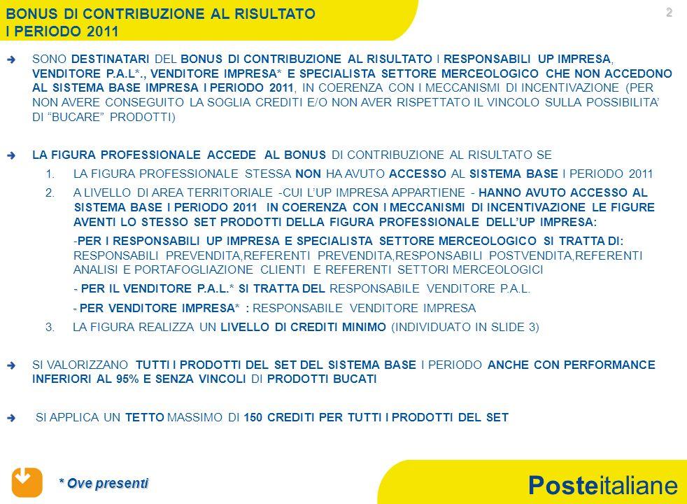 Posteitaliane 2 BONUS DI CONTRIBUZIONE AL RISULTATO I PERIODO 2011 SONO DESTINATARI DEL BONUS DI CONTRIBUZIONE AL RISULTATO I RESPONSABILI UP IMPRESA, VENDITORE P.A.L*., VENDITORE IMPRESA* E SPECIALISTA SETTORE MERCEOLOGICO CHE NON ACCEDONO AL SISTEMA BASE IMPRESA I PERIODO 2011, IN COERENZA CON I MECCANISMI DI INCENTIVAZIONE (PER NON AVERE CONSEGUITO LA SOGLIA CREDITI E/O NON AVER RISPETTATO IL VINCOLO SULLA POSSIBILITA DI BUCARE PRODOTTI) LA FIGURA PROFESSIONALE ACCEDE AL BONUS DI CONTRIBUZIONE AL RISULTATO SE 1.