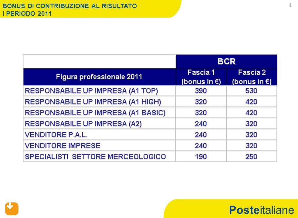 Posteitaliane 4 BONUS DI CONTRIBUZIONE AL RISULTATO I PERIODO 2011