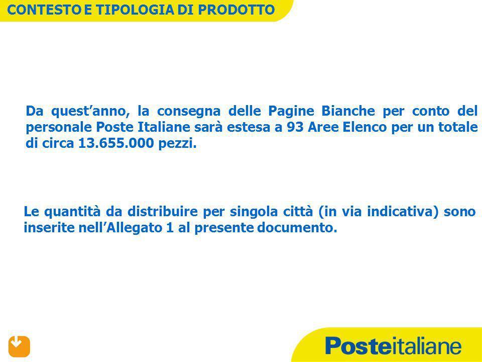 CONTESTO E TIPOLOGIA DI PRODOTTO Da questanno, la consegna delle Pagine Bianche per conto del personale Poste Italiane sarà estesa a 93 Aree Elenco pe