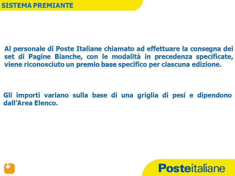 premio base Al personale di Poste Italiane chiamato ad effettuare la consegna dei set di Pagine Bianche, con le modalità in precedenza specificate, vi