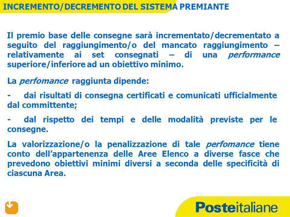 premio base GRIGLIA DEL SISTEMA PREMIANTE (premio base) Set di volumi fino a 600 gr.