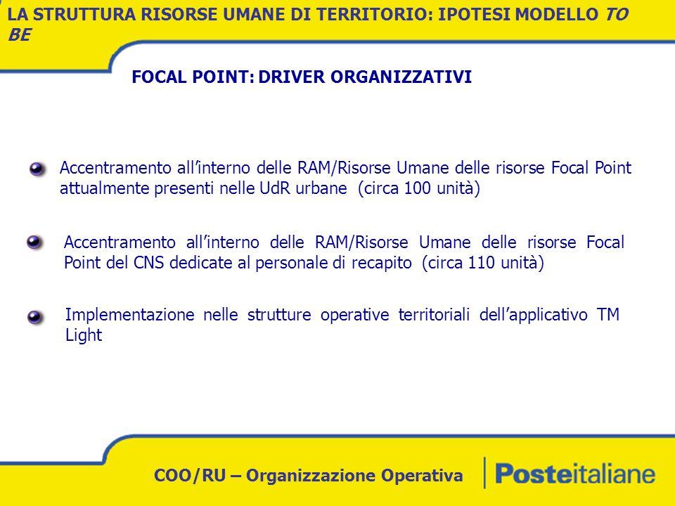 COO/RU – Organizzazione Operativa ALTRAMHRHR Focal PointTOTALE Nord Ovest Torino4812 Piemonte occidentale246 Piemonte orientale235 Liguria levante268 Liguria ponente246 Totale 122537 Lombardia Mi ct.