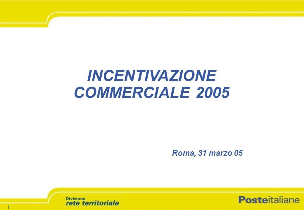 -1 - -Versione 1.5 – 26.03.04 1 INCENTIVAZIONE COMMERCIALE 2005 Roma, 31 marzo 05