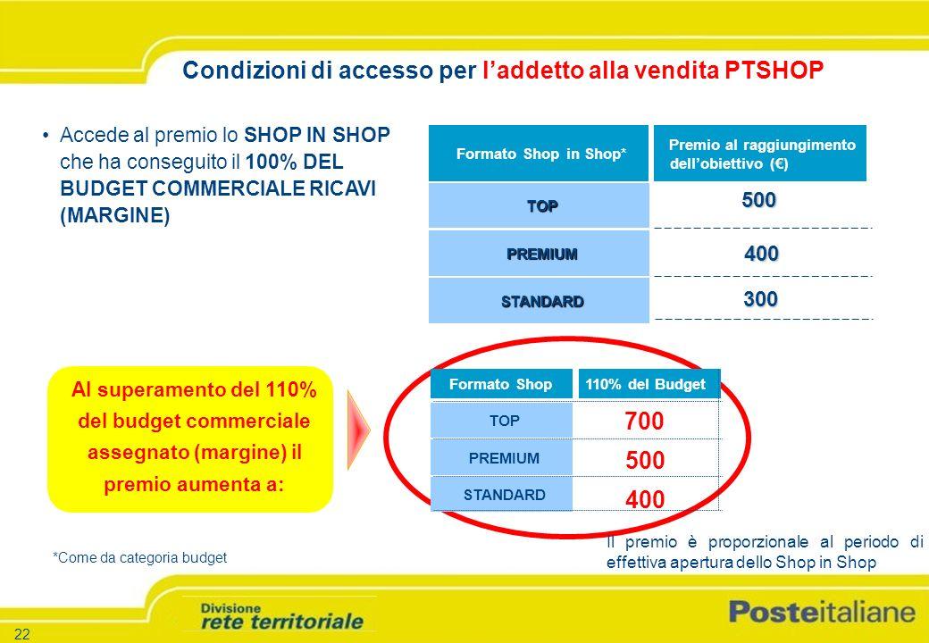 -22 - -Versione 1.5 – 26.03.04 22 Accede al premio lo SHOP IN SHOP che ha conseguito il 100% DEL BUDGET COMMERCIALE RICAVI (MARGINE) Condizioni di accesso per laddetto alla vendita PTSHOP Formato Shop in Shop* TOP PREMIUM STANDARD 500 Premio al raggiungimento dellobiettivo () 400 300 Al superamento del 110% del budget commerciale assegnato (margine) il premio aumenta a: Formato Shop TOP PREMIUM STANDARD 110% del Budget 700 500 400 *Come da categoria budget Il premio è proporzionale al periodo di effettiva apertura dello Shop in Shop