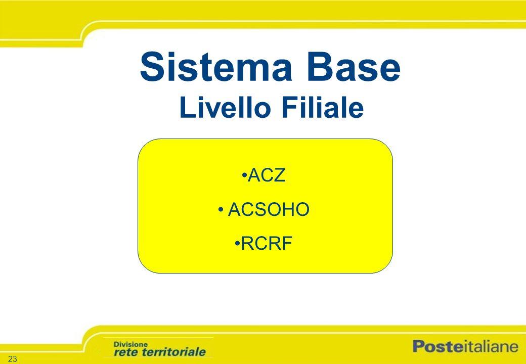 -23 - -Versione 1.5 – 26.03.04 23 ACZ ACSOHO RCRF Livello Filiale Sistema Base
