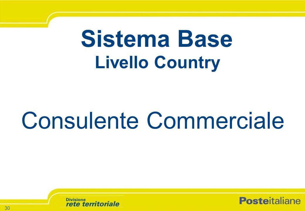 -30 - -Versione 1.5 – 26.03.04 30 Consulente Commerciale Livello Country Sistema Base