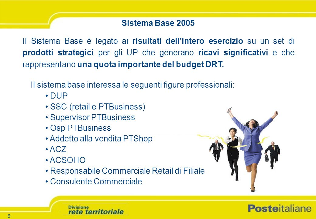 -6 - -Versione 1.5 – 26.03.04 6 Il sistema base interessa le seguenti figure professionali: DUP SSC (retail e PTBusiness) Supervisor PTBusiness Osp PT