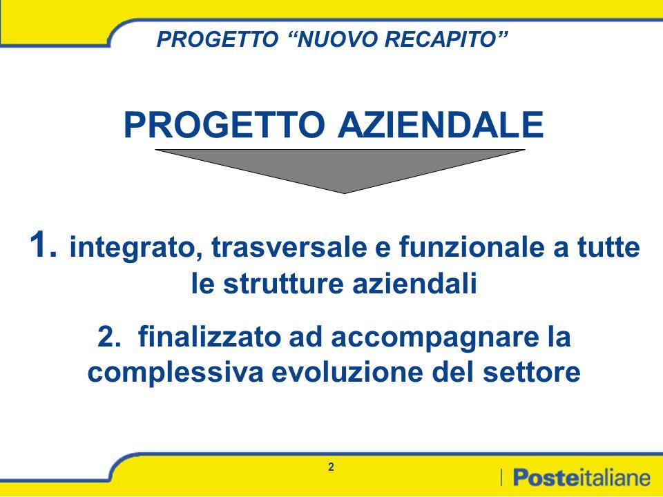 2 PROGETTO NUOVO RECAPITO 1. integrato, trasversale e funzionale a tutte le strutture aziendali 2. finalizzato ad accompagnare la complessiva evoluzio