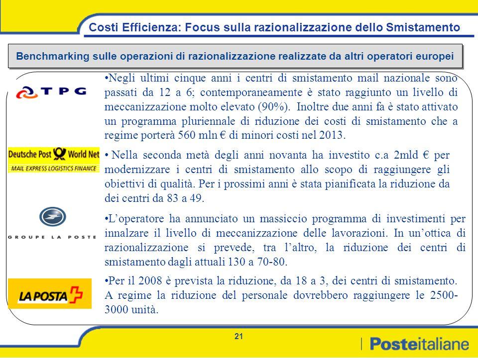21 Costi Efficienza: Focus sulla razionalizzazione dello Smistamento Benchmarking sulle operazioni di razionalizzazione realizzate da altri operatori
