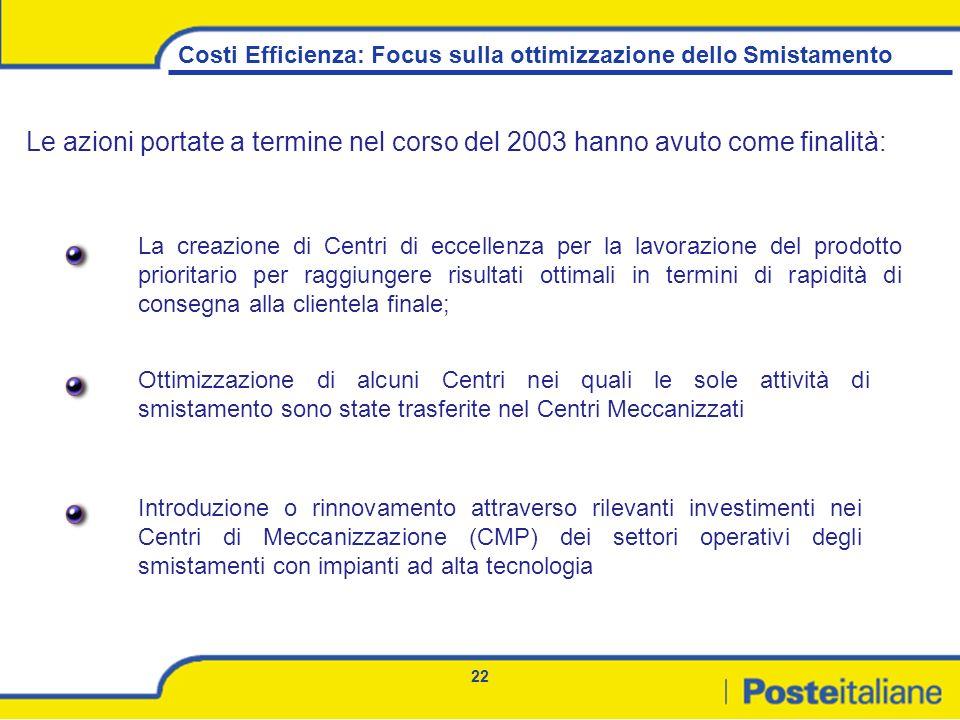 22 Costi Efficienza: Focus sulla ottimizzazione dello Smistamento Le azioni portate a termine nel corso del 2003 hanno avuto come finalità: La creazio