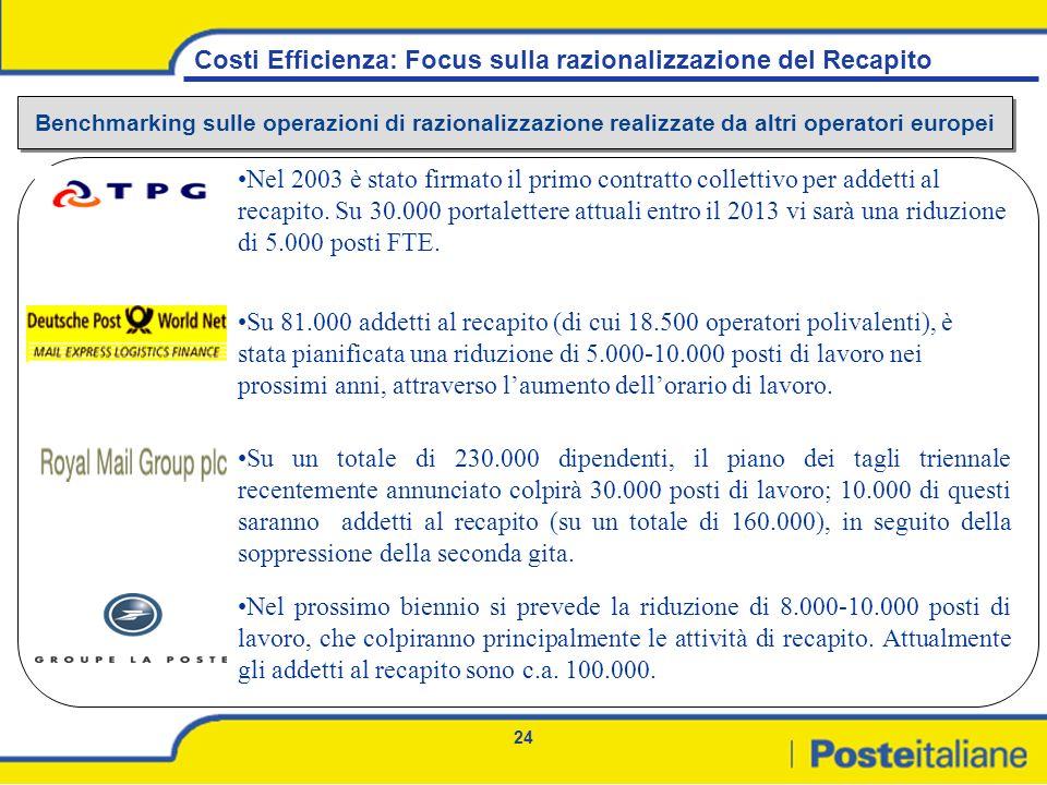 24 Costi Efficienza: Focus sulla razionalizzazione del Recapito Benchmarking sulle operazioni di razionalizzazione realizzate da altri operatori europ