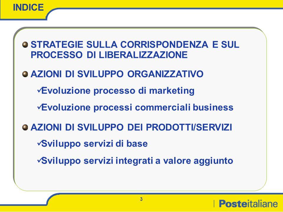 3 STRATEGIE SULLA CORRISPONDENZA E SUL PROCESSO DI LIBERALIZZAZIONE AZIONI DI SVILUPPO ORGANIZZATIVO Evoluzione processo di marketing Evoluzione proce