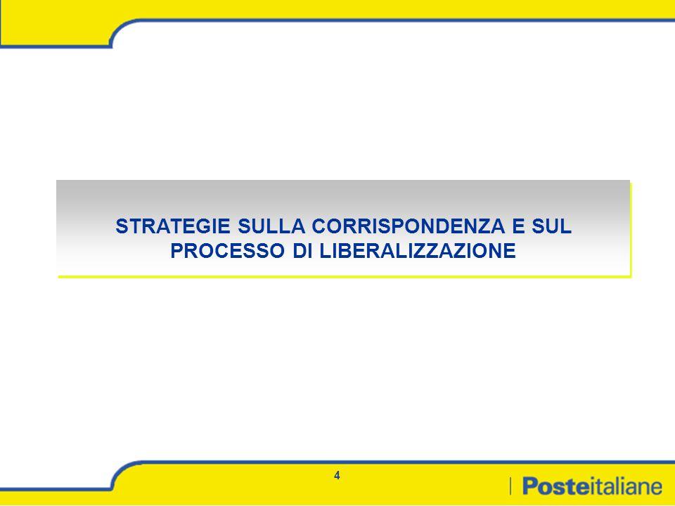 55 20032004 Ricavi- 16.500.000,00 Servizio incrementale rispetto ai prodotti postali attuali Posizionamento Progetto interdivisionale che consiste nella realizzazione di un front-end per le Province presso gli Uffici Postali per linterazione con Aziende/Cittadini.