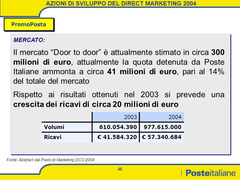 46 MERCATO: Il mercato Door to door è attualmente stimato in circa 300 milioni di euro, attualmente la quota detenuta da Poste Italiane ammonta a circ