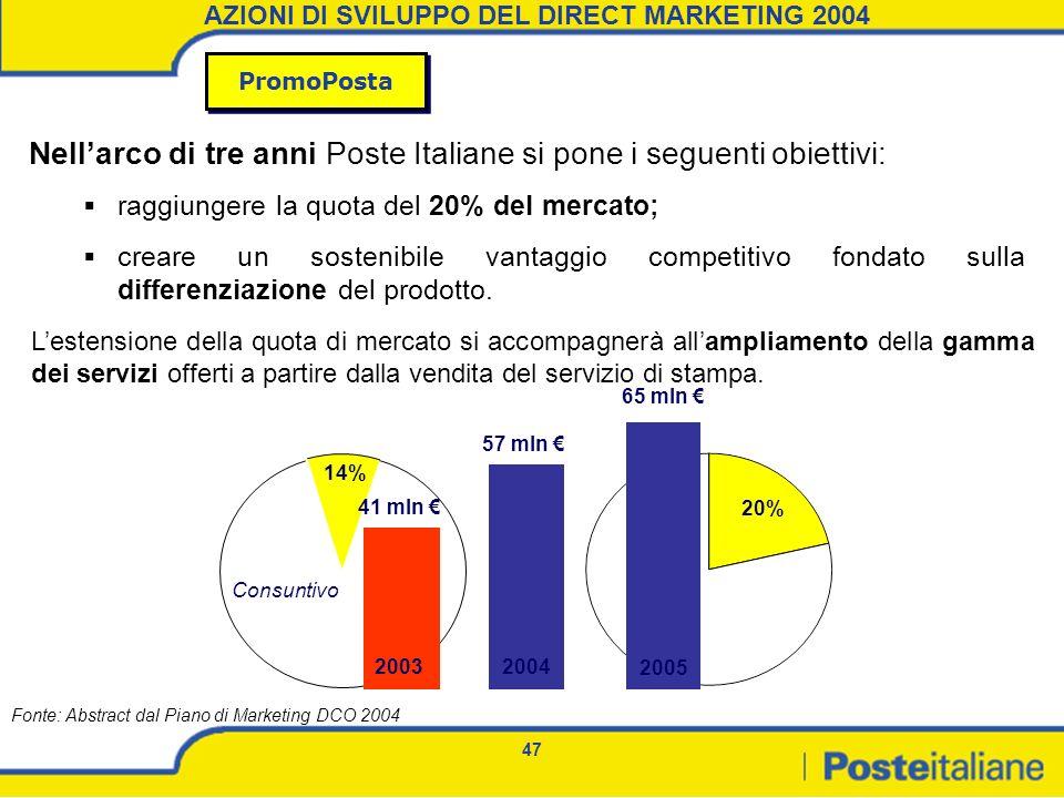 47 Nellarco di tre anni Poste Italiane si pone i seguenti obiettivi: raggiungere la quota del 20% del mercato; creare un sostenibile vantaggio competi