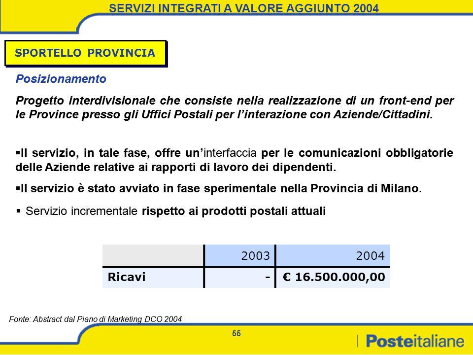 55 20032004 Ricavi- 16.500.000,00 Servizio incrementale rispetto ai prodotti postali attuali Posizionamento Progetto interdivisionale che consiste nel