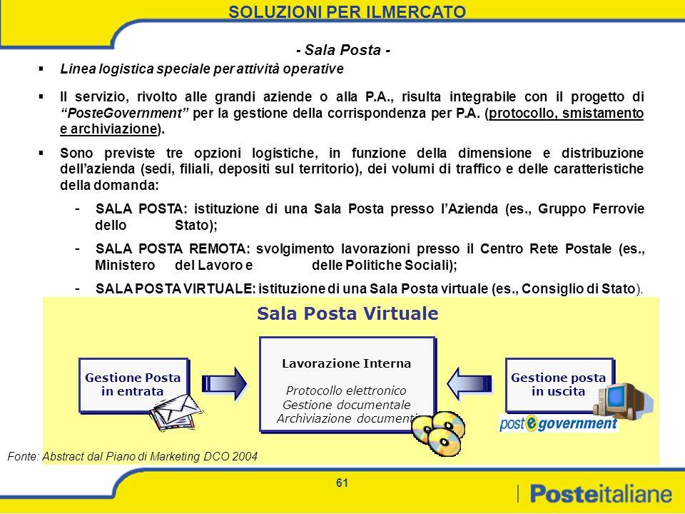 61 Linea logistica speciale per attività operative Il servizio, rivolto alle grandi aziende o alla P.A., risulta integrabile con il progetto di PosteG