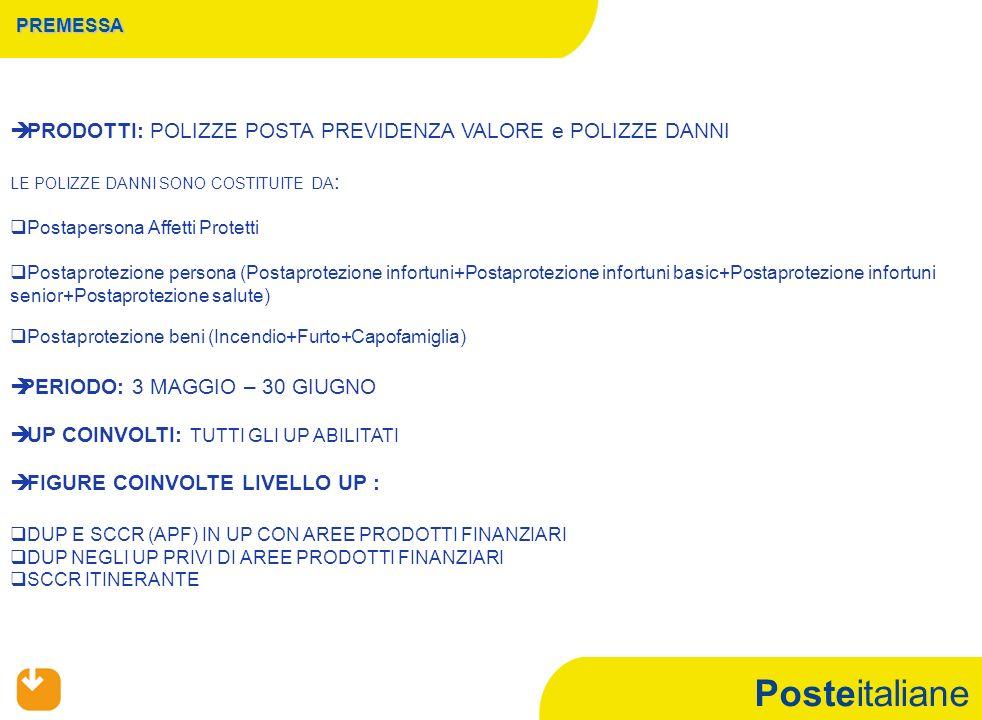 Posteitaliane PREMESSA PRODOTTI: POLIZZE POSTA PREVIDENZA VALORE e POLIZZE DANNI LE POLIZZE DANNI SONO COSTITUITE DA : Postapersona Affetti Protetti P